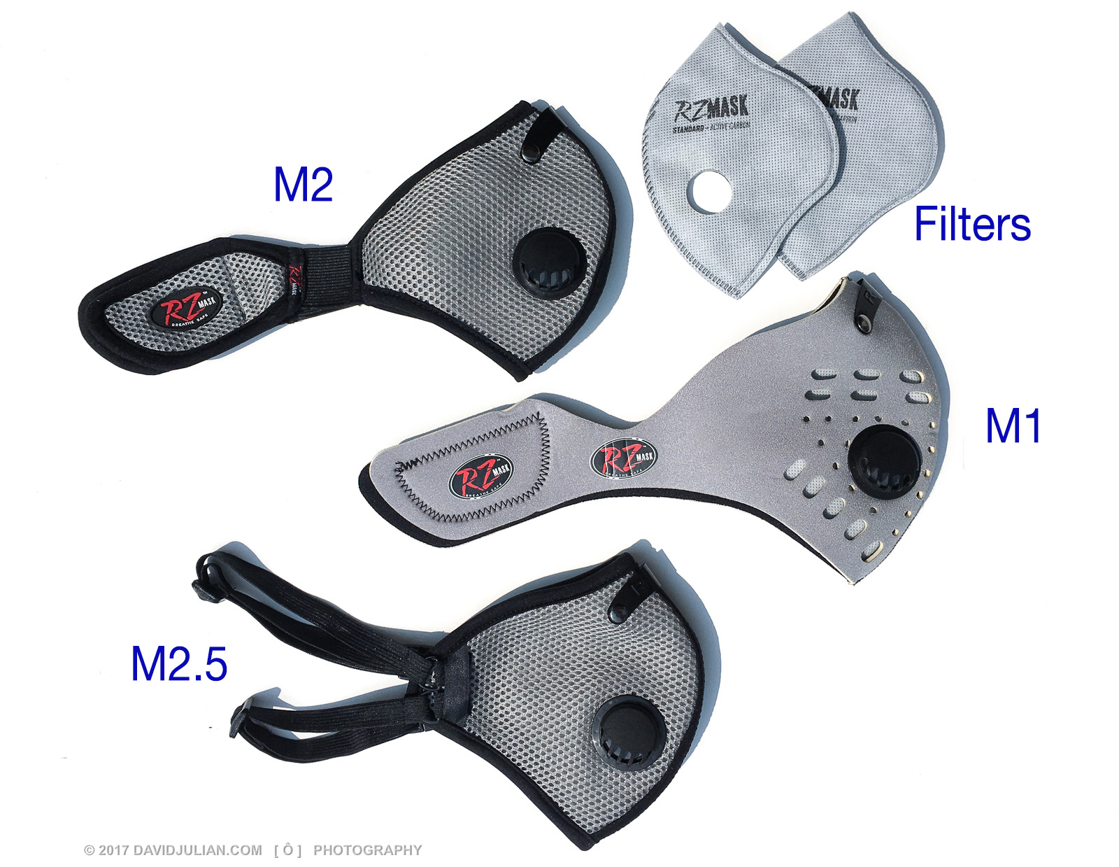 RZ masks in three models